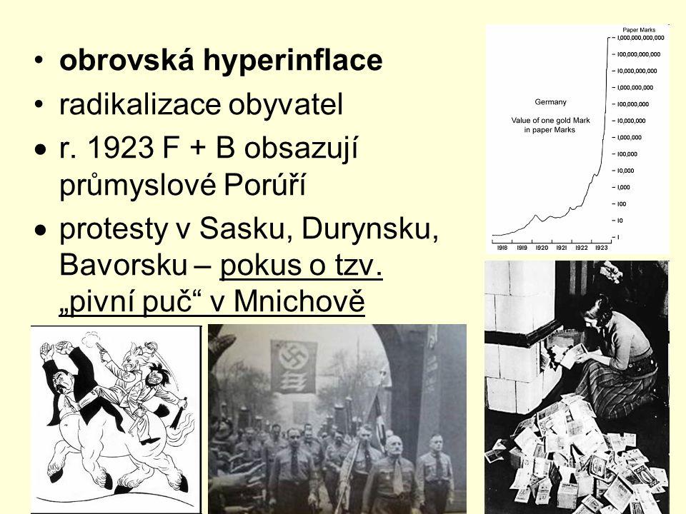 obrovská hyperinflace radikalizace obyvatel  r.
