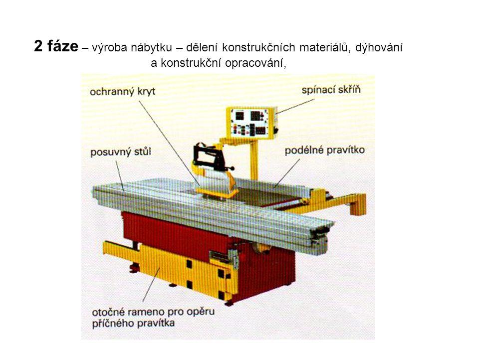 2 fáze – výroba nábytku – dělení konstrukčních materiálů, dýhování a konstrukční opracování,