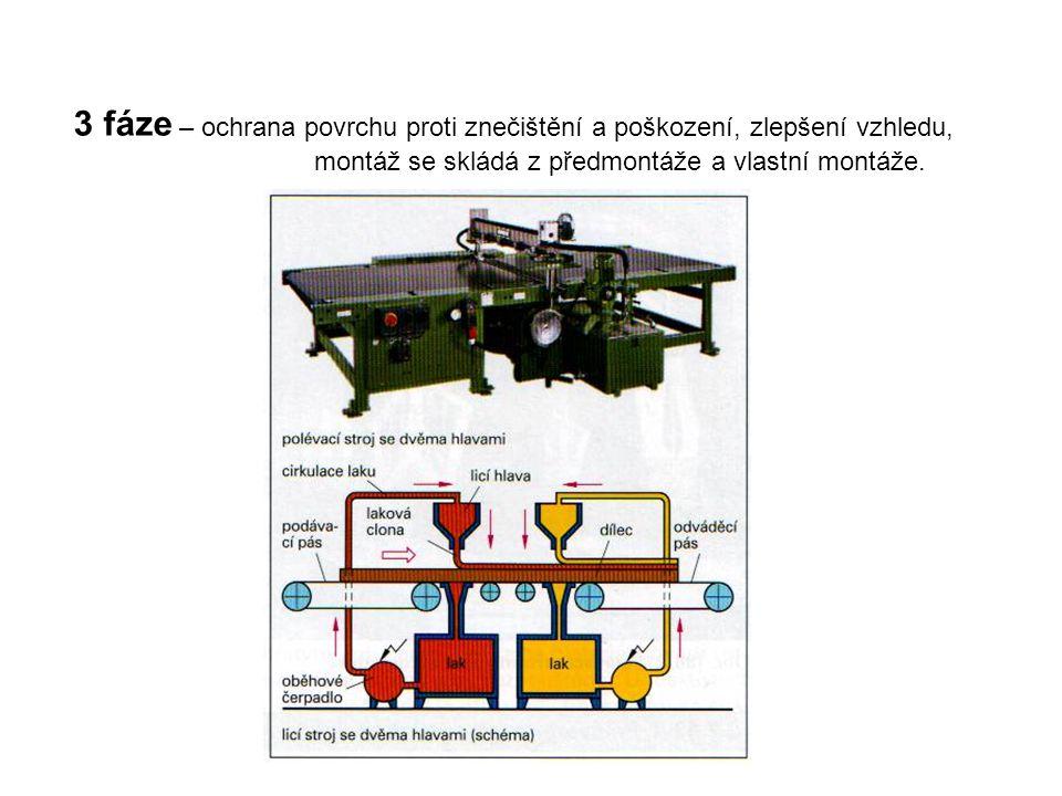 3 fáze – ochrana povrchu proti znečištění a poškození, zlepšení vzhledu, montáž se skládá z předmontáže a vlastní montáže.