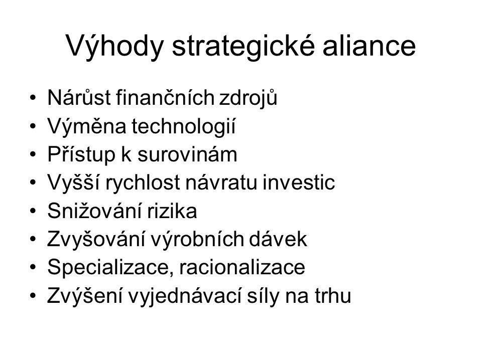 Výhody strategické aliance Nárůst finančních zdrojů Výměna technologií Přístup k surovinám Vyšší rychlost návratu investic Snižování rizika Zvyšování výrobních dávek Specializace, racionalizace Zvýšení vyjednávací síly na trhu