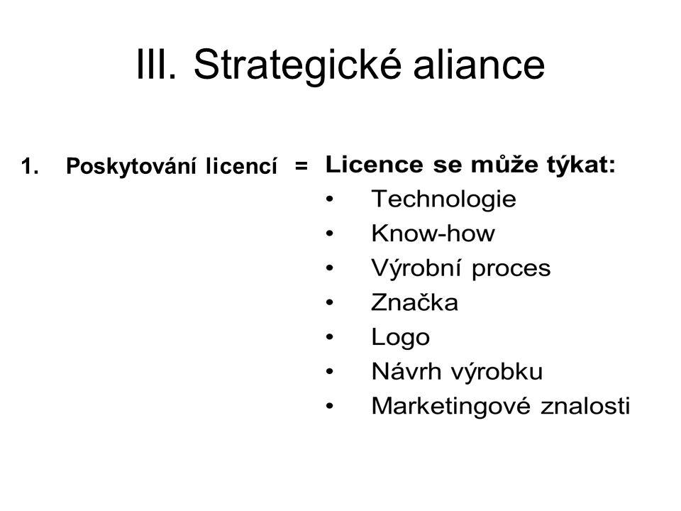 III. Strategické aliance 1.Poskytování licencí =