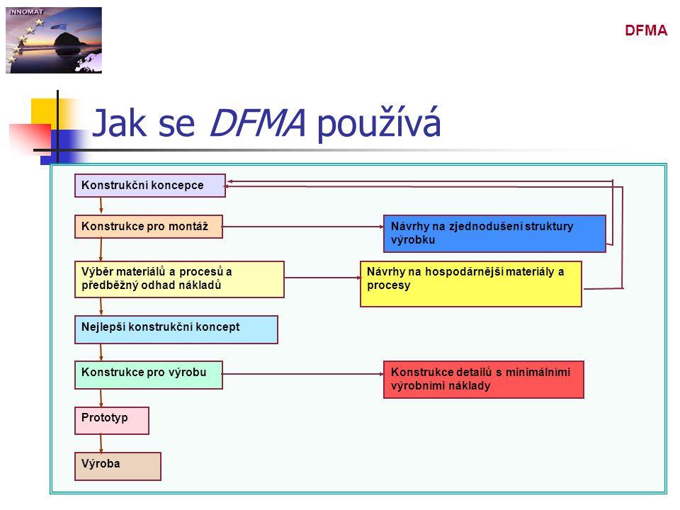 DFMA Jak se DFMA používá Konstrukční koncepce Konstrukce pro montáž Výběr materiálů a procesů a předběžný odhad nákladů Nejlepší konstrukční koncept K