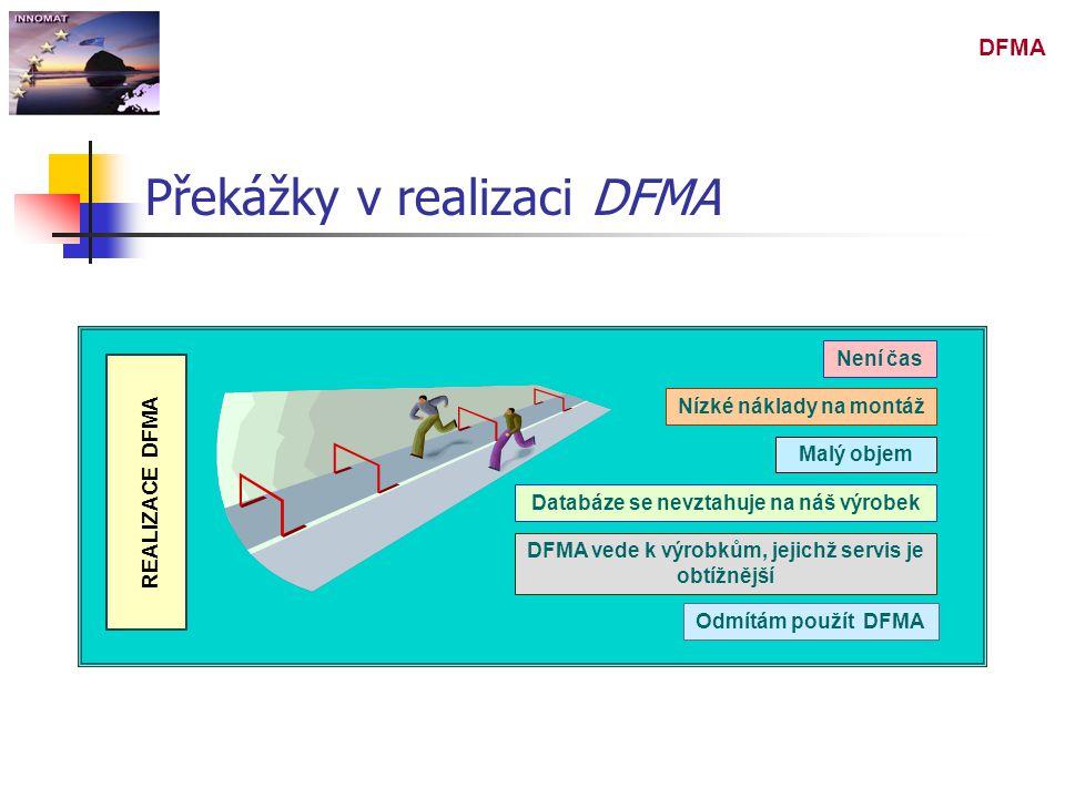 DFMA Překážky v realizaci DFMA Není čas REALIZACE DFMA Malý objem Databáze se nevztahuje na náš výrobek Nízké náklady na montáž Odmítám použít DFMA DF