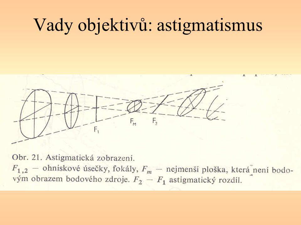 Vady objektivů: astigmatismus