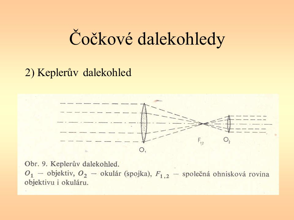 Čočkové dalekohledy 2) Keplerův dalekohled