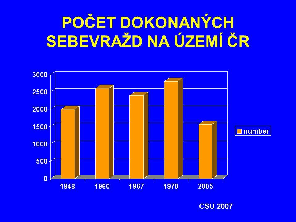 POČET DOKONANÝCH SEBEVRAŽD NA ÚZEMÍ ČR CSU 2007