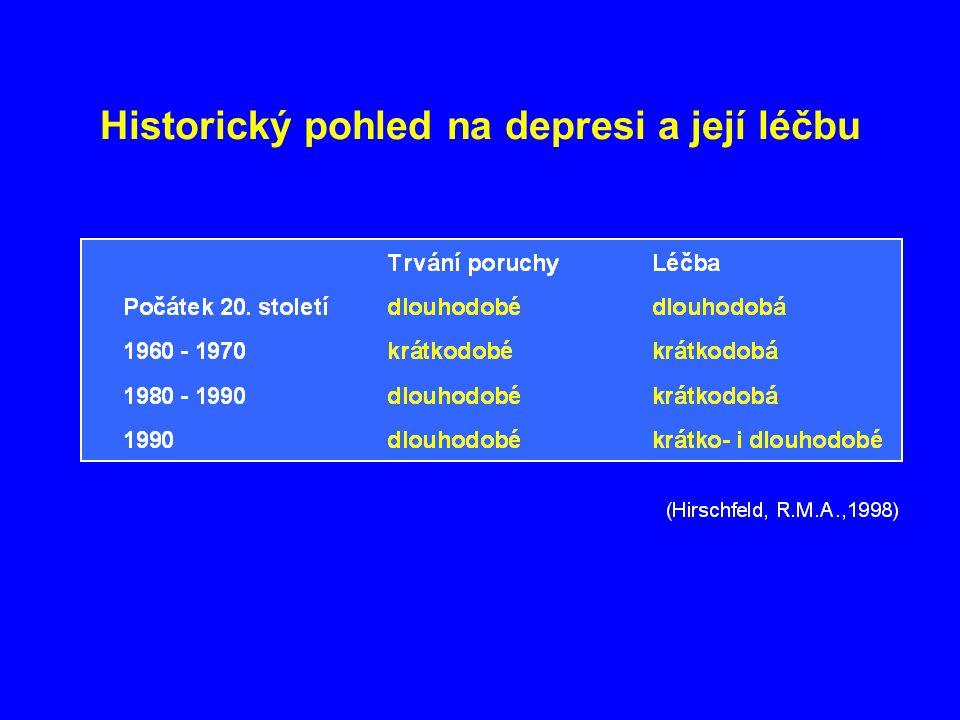 Historický pohled na depresi a její léčbu