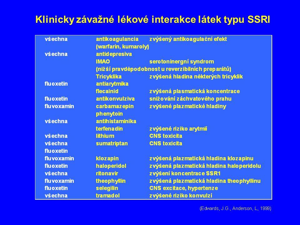 Klinicky závažné lékové interakce látek typu SSRI