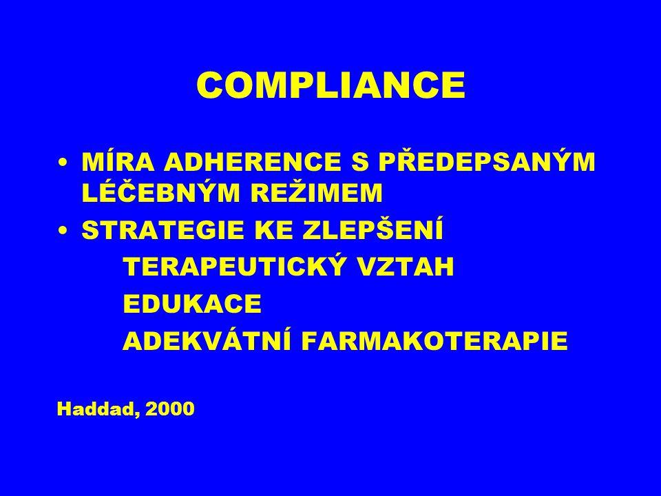 COMPLIANCE MÍRA ADHERENCE S PŘEDEPSANÝM LÉČEBNÝM REŽIMEM STRATEGIE KE ZLEPŠENÍ TERAPEUTICKÝ VZTAH EDUKACE ADEKVÁTNÍ FARMAKOTERAPIE Haddad, 2000