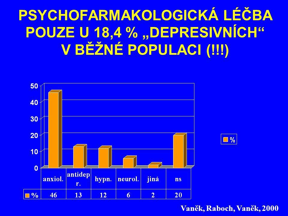"""PSYCHOFARMAKOLOGICKÁ LÉČBA POUZE U 18,4 % """"DEPRESIVNÍCH"""" V BĚŽNÉ POPULACI (!!!) Vaněk, Raboch, Vaněk, 2000"""