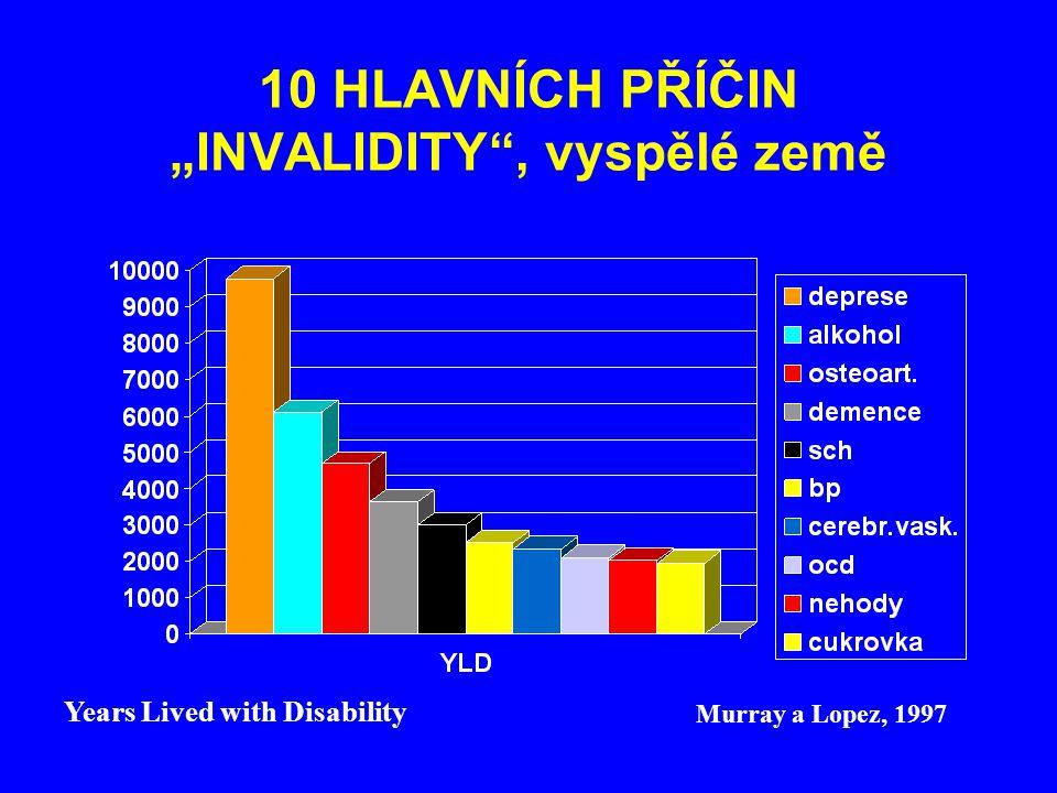 """10 HLAVNÍCH PŘÍČIN """"INVALIDITY"""", vyspělé země Murray a Lopez, 1997 Years Lived with Disability"""