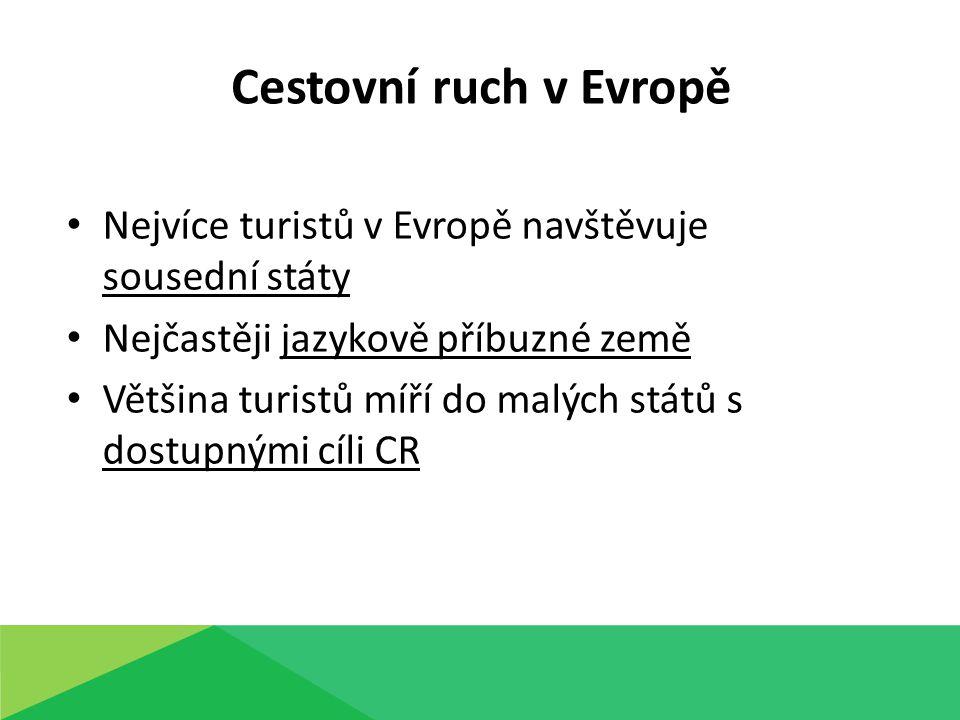Nejvíce turistů v Evropě navštěvuje sousední státy Nejčastěji jazykově příbuzné země Většina turistů míří do malých států s dostupnými cíli CR Cestovní ruch v Evropě