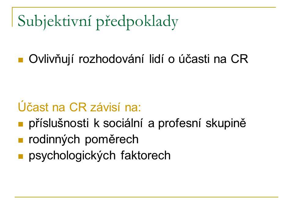 Subjektivní předpoklady Ovlivňují rozhodování lidí o účasti na CR Účast na CR závisí na: příslušnosti k sociální a profesní skupině rodinných poměrech psychologických faktorech