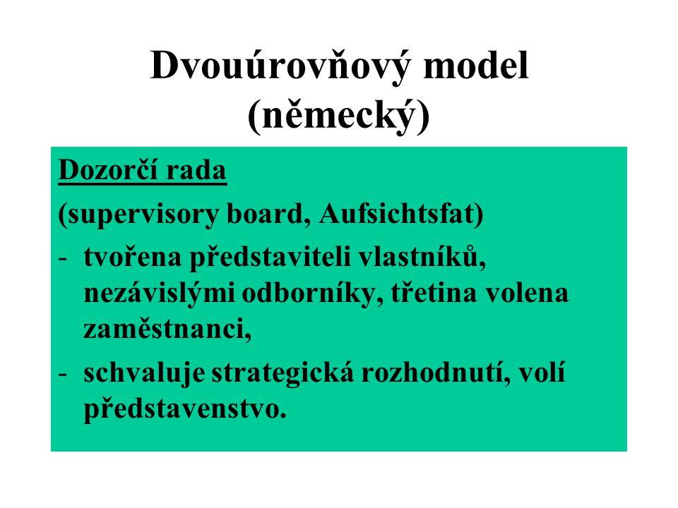 Dvouúrovňový model (německý) Dozorčí rada (supervisory board, Aufsichtsfat) -tvořena představiteli vlastníků, nezávislými odborníky, třetina volena za