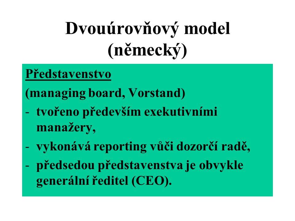 Dvouúrovňový model (německý) Představenstvo (managing board, Vorstand) -tvořeno především exekutivními manažery, -vykonává reporting vůči dozorčí radě