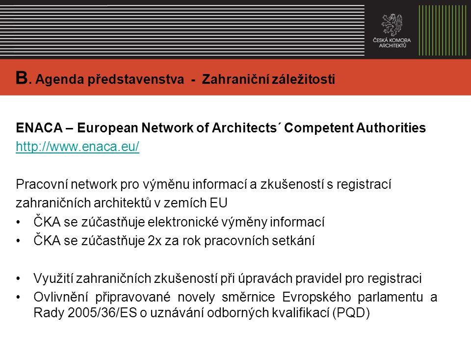 ENACA – European Network of Architects´ Competent Authorities http://www.enaca.eu/ Pracovní network pro výměnu informací a zkušeností s registrací zahraničních architektů v zemích EU ČKA se zúčastňuje elektronické výměny informací ČKA se zúčastňuje 2x za rok pracovních setkání Využití zahraničních zkušeností při úpravách pravidel pro registraci Ovlivnění připravované novely směrnice Evropského parlamentu a Rady 2005/36/ES o uznávání odborných kvalifikací (PQD) B.
