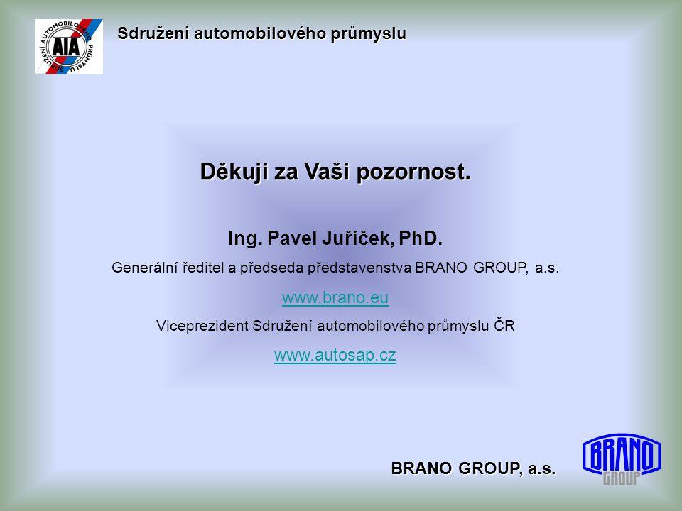 Děkuji za Vaši pozornost. Ing. Pavel Juříček, PhD.