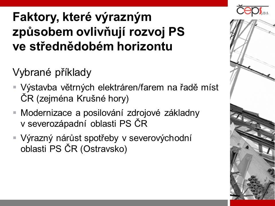 Faktory, které výrazným způsobem ovlivňují rozvoj PS ve střednědobém horizontu Vybrané příklady  Výstavba větrných elektráren/farem na řadě míst ČR (