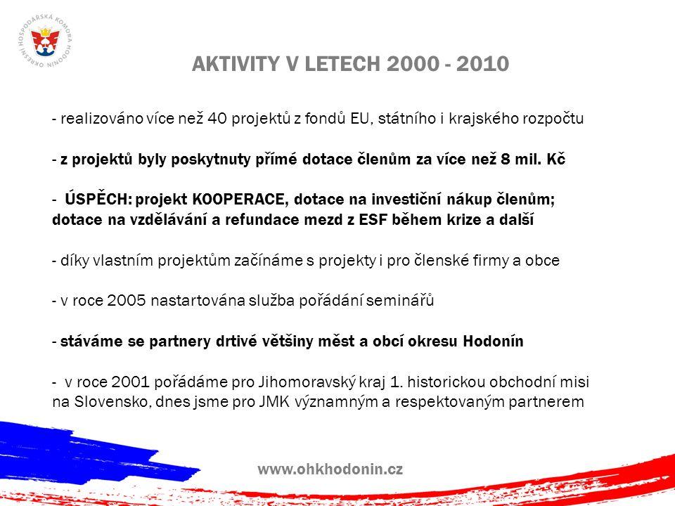 www.ohkhodonin.cz AKTIVITY V LETECH 2000 - 2010 - realizováno více než 40 projektů z fondů EU, státního i krajského rozpočtu - z projektů byly poskytnuty přímé dotace členům za více než 8 mil.