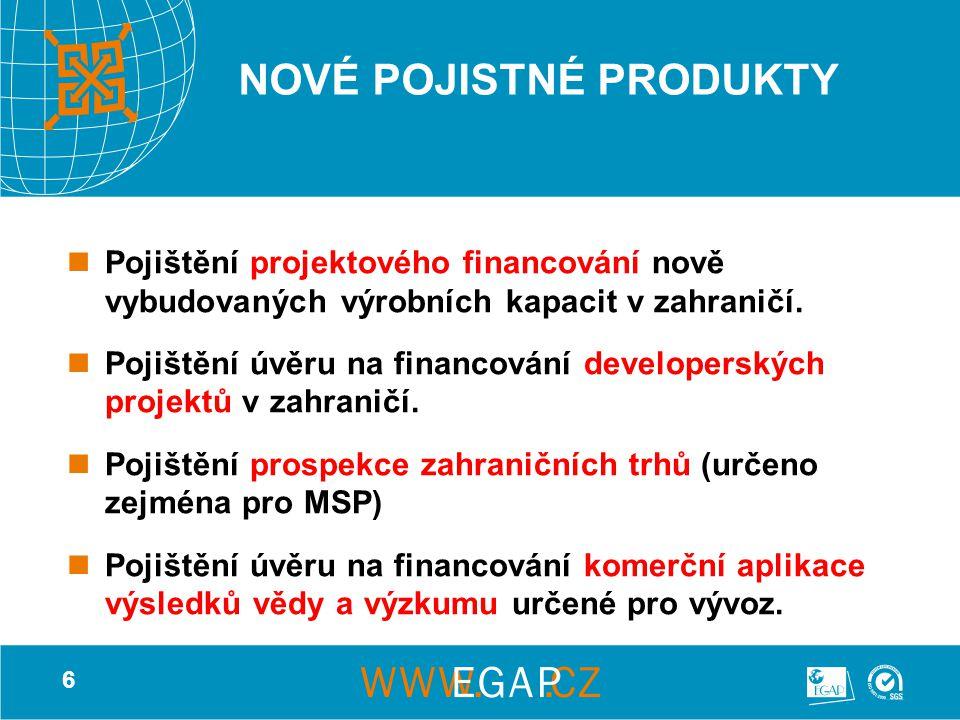 6 NOVÉ POJISTNÉ PRODUKTY Pojištění projektového financování nově vybudovaných výrobních kapacit v zahraničí.