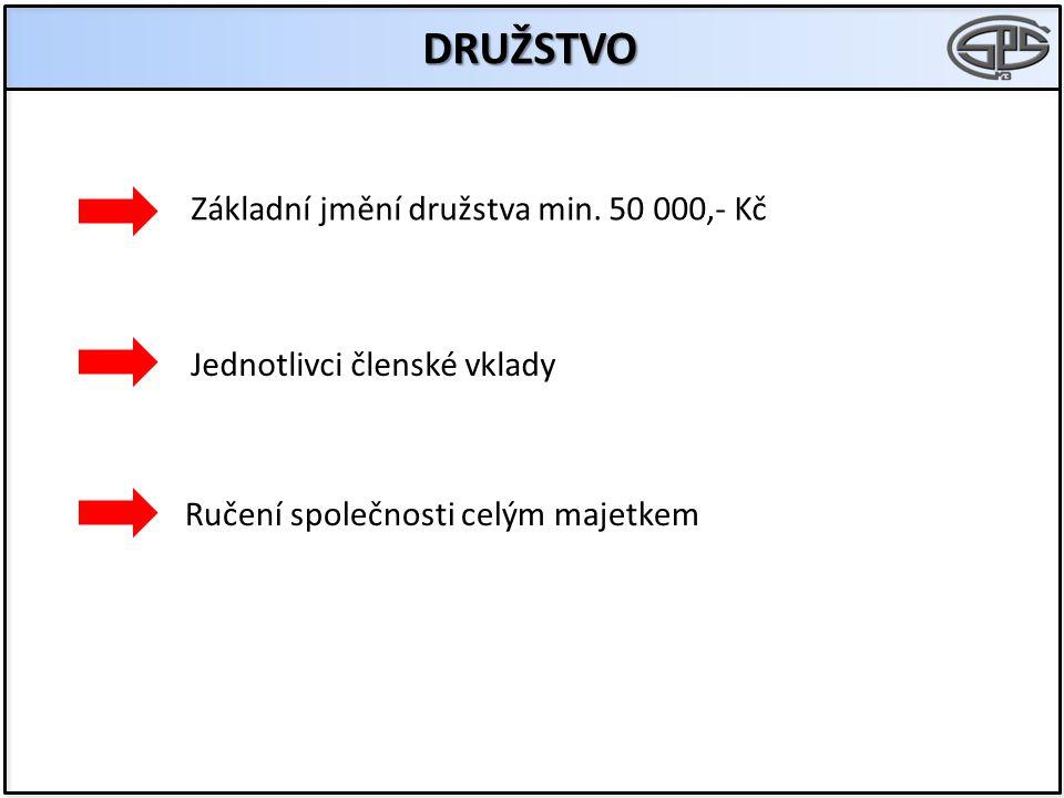 Základní jmění družstva min. 50 000,- Kč Jednotlivci členské vklady Ručení společnosti celým majetkem DRUŽSTVO