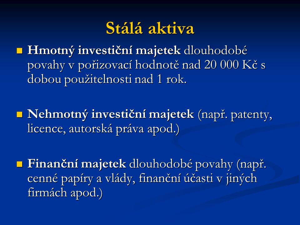 Stálá aktiva Hmotný investiční majetek dlouhodobé povahy v pořizovací hodnotě nad 20 000 Kč s dobou použitelnosti nad 1 rok. Hmotný investiční majetek