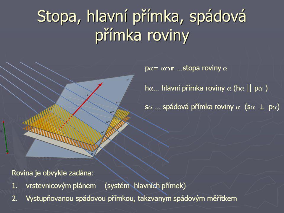 Stopa, hlavní přímka, spádová přímka roviny p  =  …stopa roviny  h  … hlavní přímka roviny  (h   p  ) s  … spádová přímka roviny  (s   p  ) Rovina je obvykle zadána: 1.vrstevnicovým plánem (systém hlavních přímek) 2.Vystupňovanou spádovou přímkou, takzvanym spádovým měřítkem