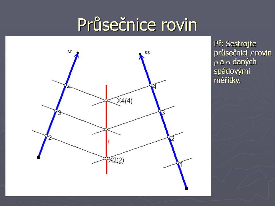 Průsečnice rovin Př: Sestrojte průsečnici r rovin  a  daných spádovými měřítky.