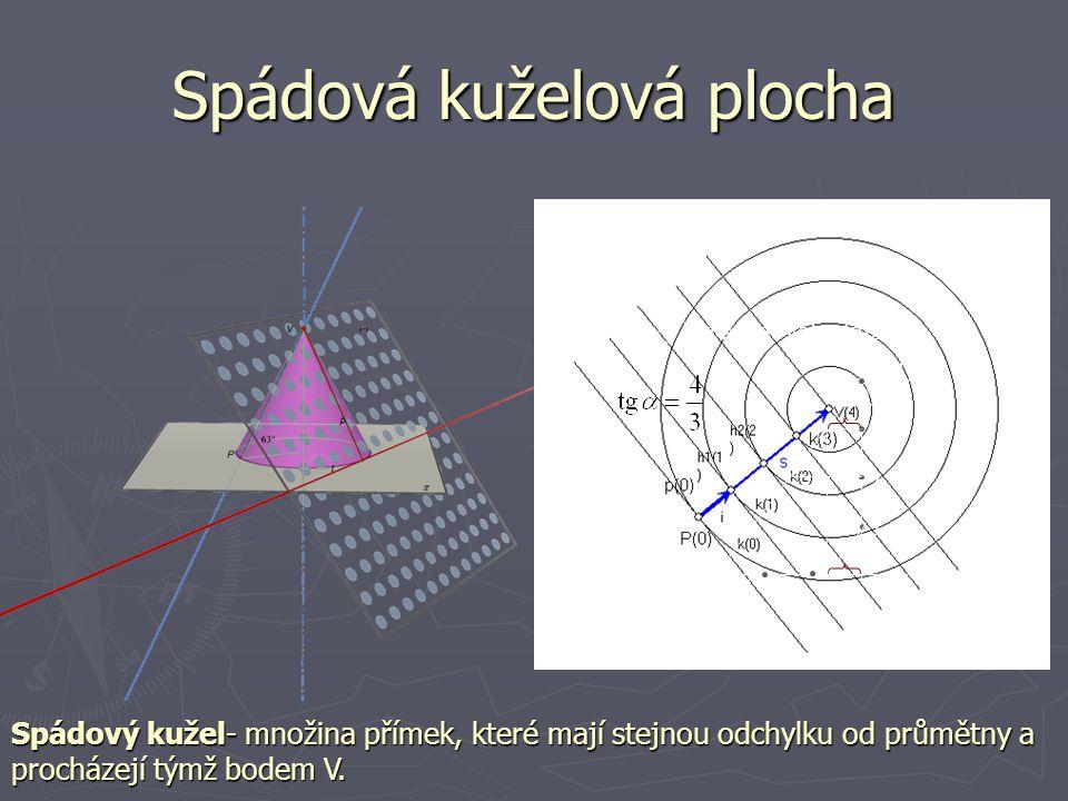 Spádová kuželová plocha Spádový kužel- množina přímek, které mají stejnou odchylku od průmětny a procházejí týmž bodem V. V(4) 1j 3 2 1 0 Osový řez sp