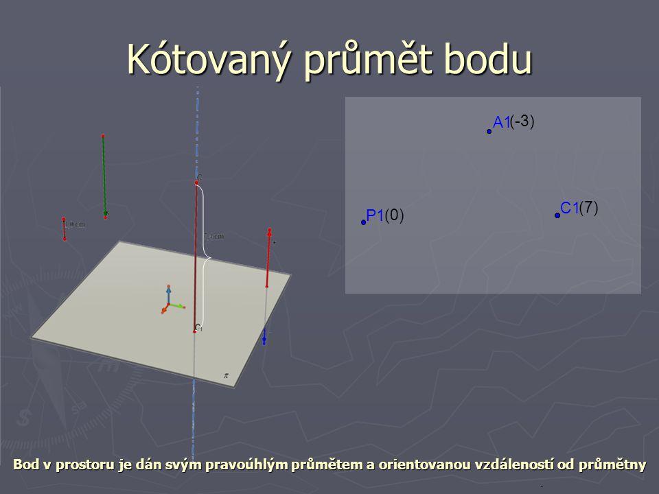 Kótovaný průmět bodu C1 A1 P1 (7) (-3) (0) Bod v prostoru je dán svým pravoúhlým průmětem a orientovanou vzdáleností od průmětny