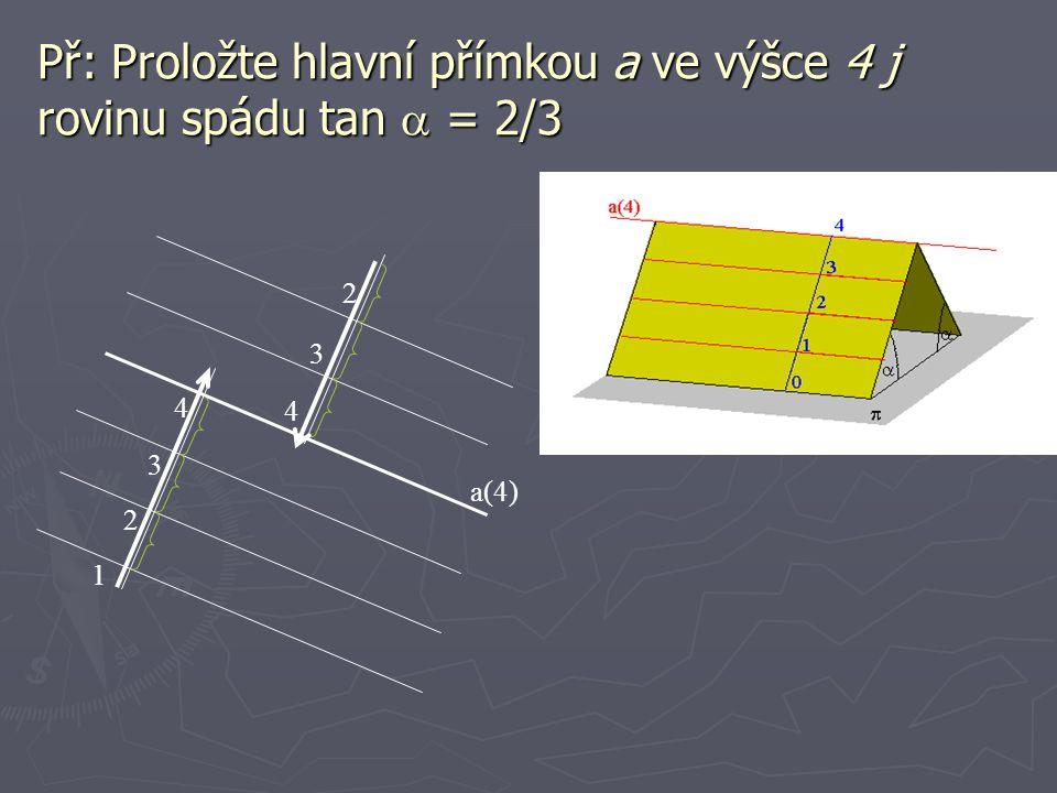 Př: Proložte hlavní přímkou a ve výšce 4 j rovinu spádu tan  = 2/3 a(4) 4 3 2 1 4 3 2