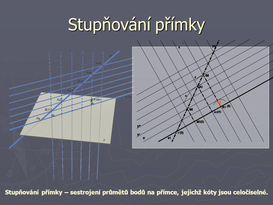 Stupňování přímky Stupňování přímky – sestrojení průmětů bodů na přímce, jejichž kóty jsou celočíselné.