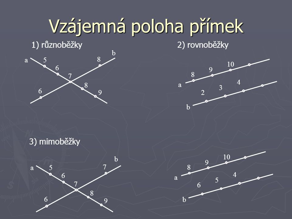 Vzájemná poloha přímek 1) různoběžky2) rovnoběžky 3) mimoběžky a b 6 7 8 8 9 5 6 8 9 10 2 3 4 b a a 6 7 7 8 9 5 6 b 8 9 6 5 4 b a