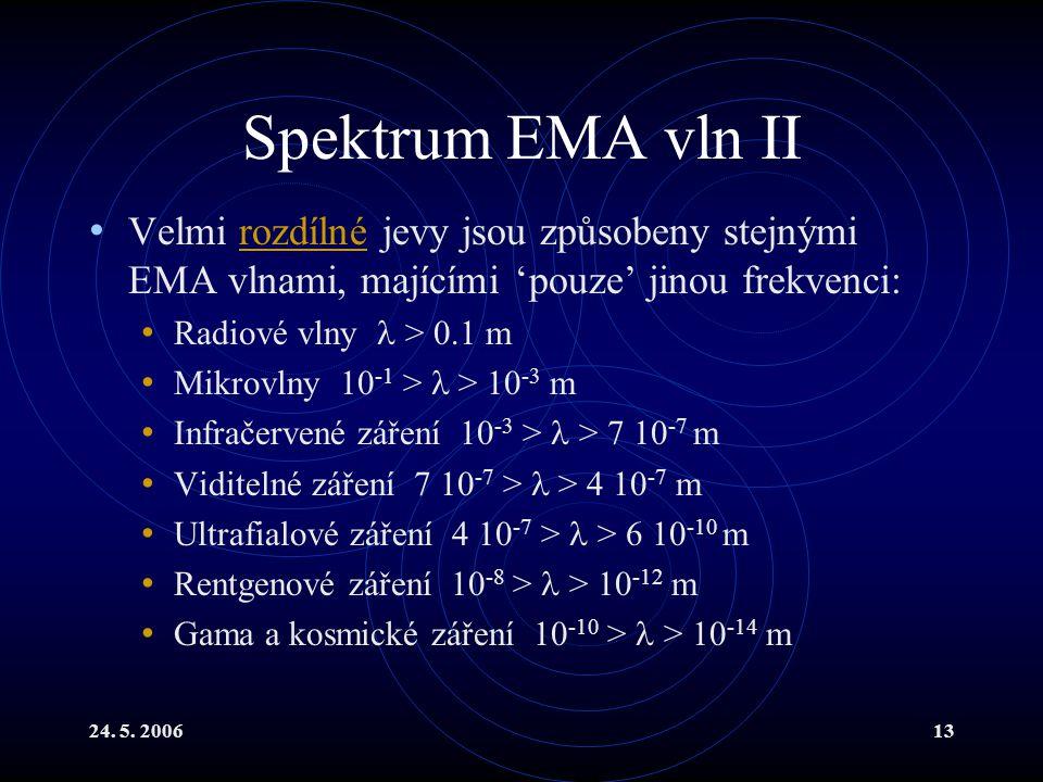 24. 5. 200613 Spektrum EMA vln II Velmi rozdílné jevy jsou způsobeny stejnými EMA vlnami, majícími 'pouze' jinou frekvenci:rozdílné Radiové vlny > 0.1