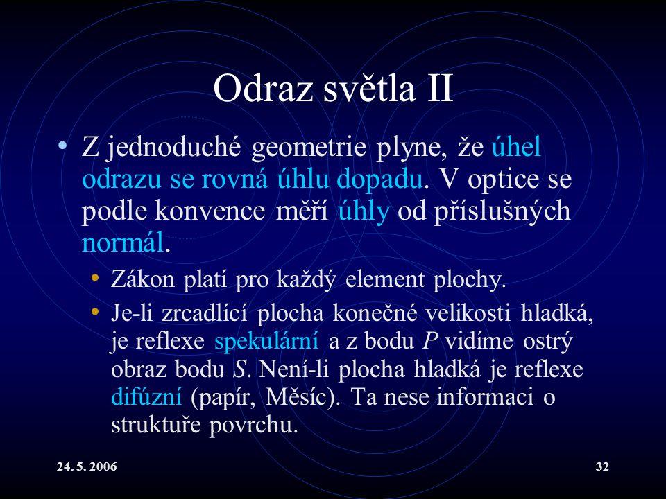 24. 5. 200632 Odraz světla II Z jednoduché geometrie plyne, že úhel odrazu se rovná úhlu dopadu. V optice se podle konvence měří úhly od příslušných n