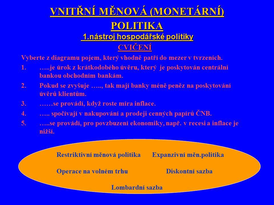 VNITŘNÍ MĚNOVÁ (MONETÁRNÍ) POLITIKA 1.nástroj hospodářské politiky CVIČENÍ Vyberte z diagramu pojem, který vhodně patří do mezer v tvrzeních.