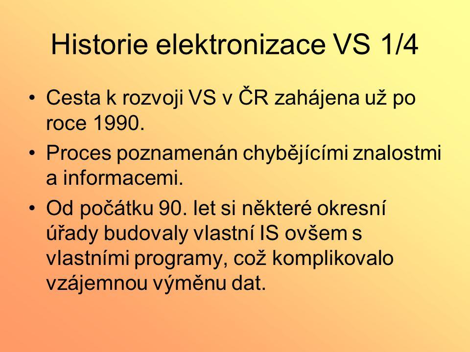 Historie elektronizace VS 1/4 Cesta k rozvoji VS v ČR zahájena už po roce 1990. Proces poznamenán chybějícími znalostmi a informacemi. Od počátku 90.