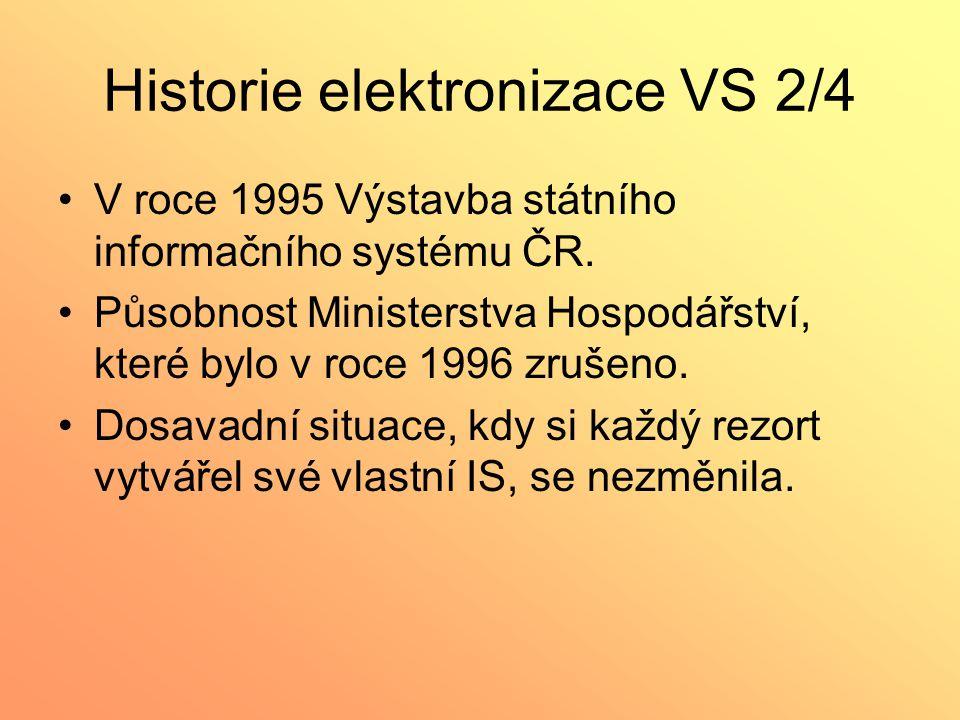 Historie elektronizace VS 2/4 V roce 1995 Výstavba státního informačního systému ČR. Působnost Ministerstva Hospodářství, které bylo v roce 1996 zruše