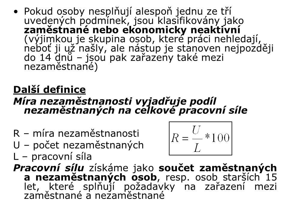 Na základě rozdílných zdrojů dat (MPSV ČR a VŠPS), a tedy rozdílných ukazatelů, se v ČR užívají dva způsoby měření nezaměstnanosti (viz již výše): 1)míra registrované nezaměstnanosti (vychází z definice MPSV ČR založené na evidenci registrovaných/dosažitelných neumístěných uchazečů o zaměstnání) 2)obecná míra nezaměstnanosti (ukazatel získaný z výsledků VŠPS podle mezinárodních standardů a doporučení; metodika ILO) Rozdíl mezi oběma mírami nezaměstnanosti spočívá především v použité metodice stanovení čitatele a jmenovatele, ale i v přesnosti zdrojů dat a časové srovnatelnosti obou údajů