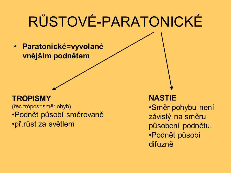RŮSTOVÉ-PARATONICKÉ Paratonické=vyvolané vnějším podnětem TROPISMY (řec.trópos=směr,ohyb) Podnět působí směrovaně př.růst za světlem NASTIE Směr pohyb