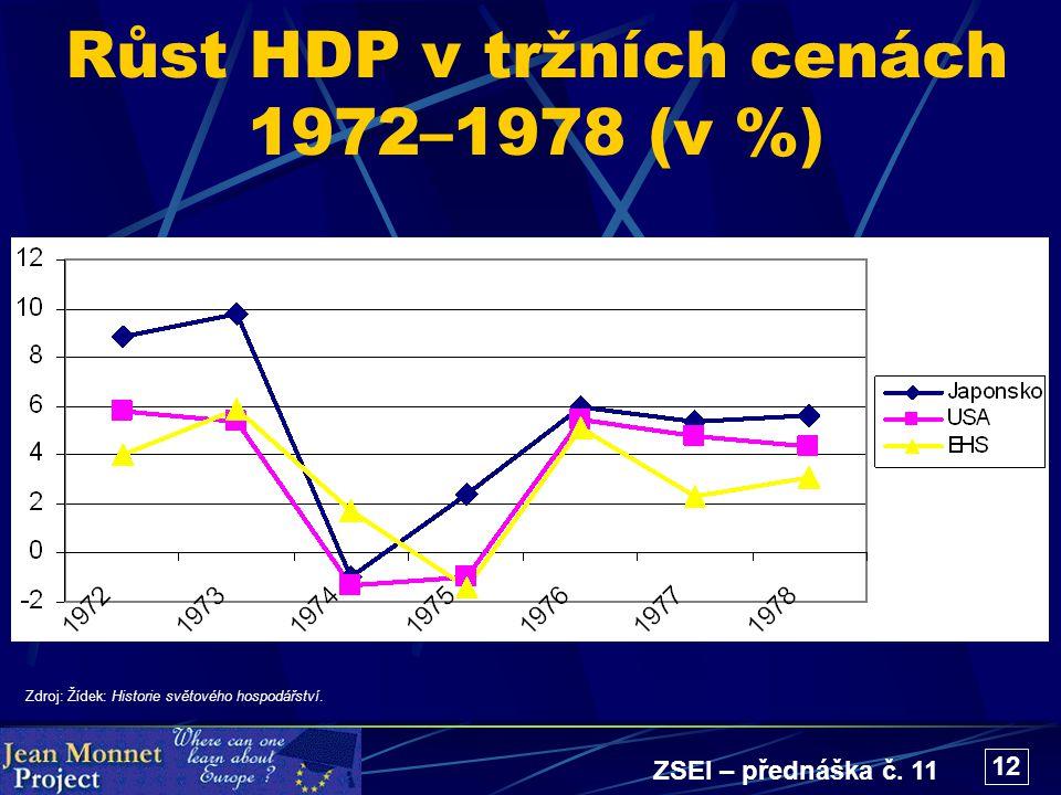 ZSEI – přednáška č. 11 12 Růst HDP v tržních cenách 1972–1978 (v %) Zdroj: Žídek: Historie světového hospodářství.
