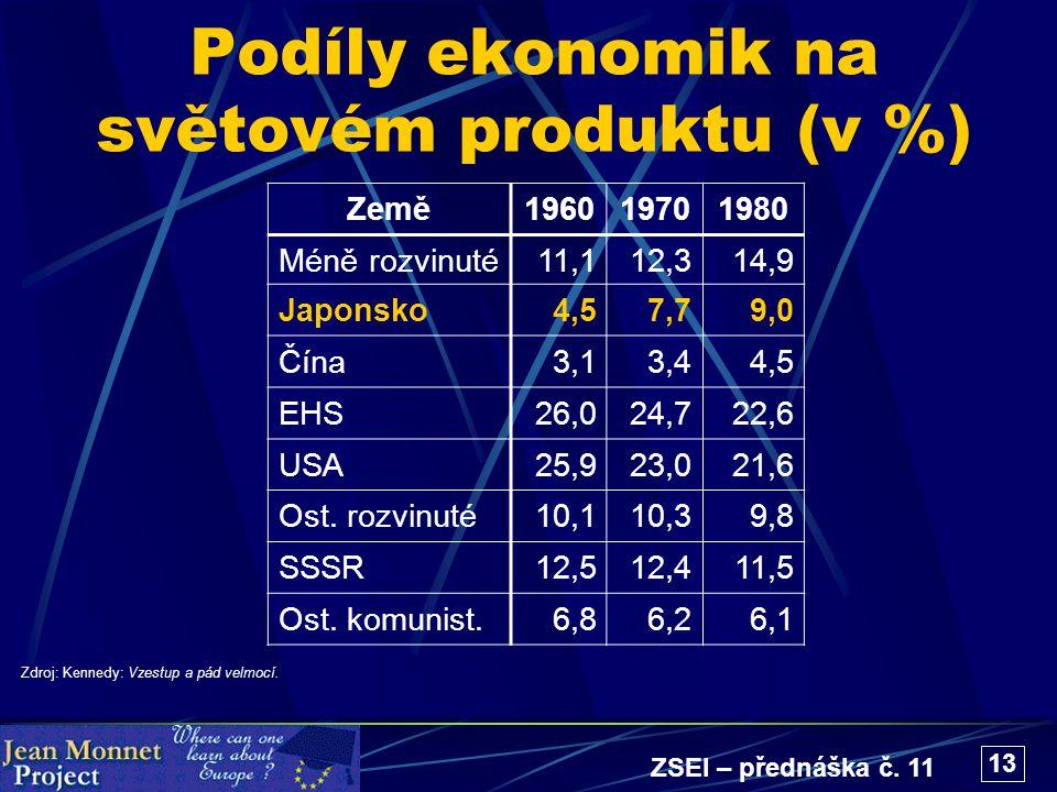 ZSEI – přednáška č. 11 13 Podíly ekonomik na světovém produktu (v %) Země196019701980 Méně rozvinuté11,112,314,9 Japonsko4,57,79,0 Čína3,13,44,5 EHS26