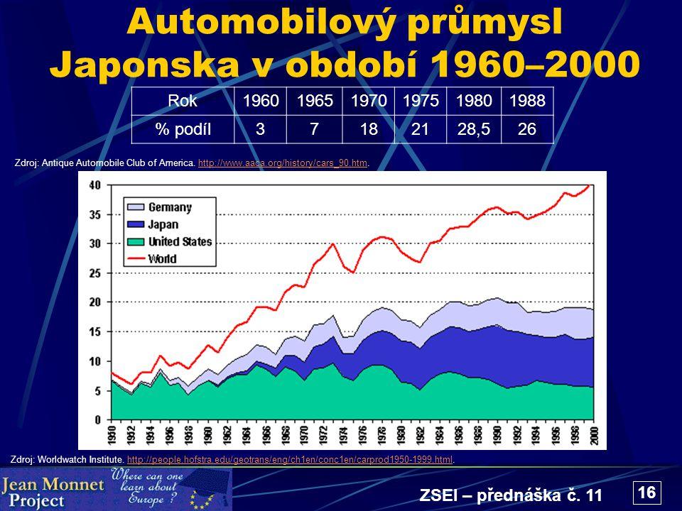 ZSEI – přednáška č. 11 16 Automobilový průmysl Japonska v období 1960–2000 Rok196019651970197519801988 % podíl37182128,526 Zdroj: Antique Automobile C
