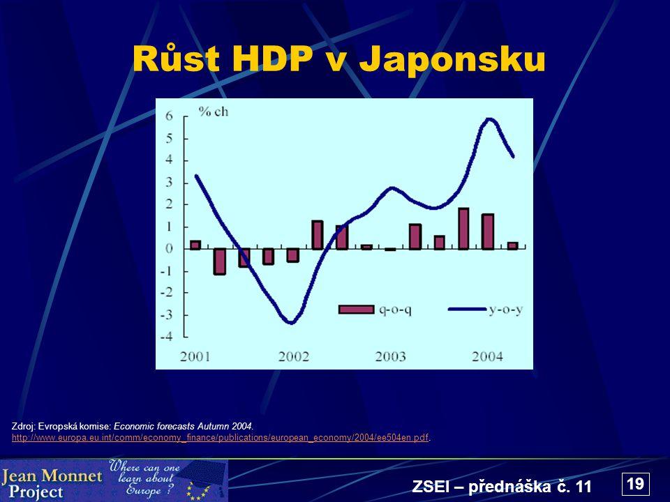 ZSEI – přednáška č. 11 19 Růst HDP v Japonsku Zdroj: Evropská komise: Economic forecasts Autumn 2004. http://www.europa.eu.int/comm/economy_finance/pu