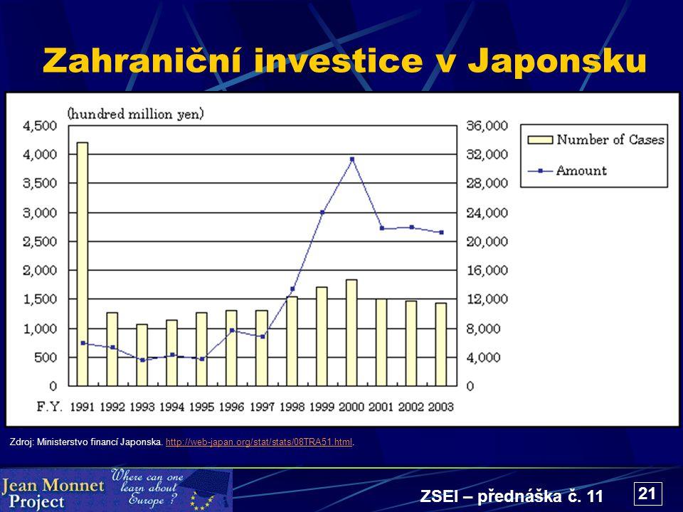 ZSEI – přednáška č. 11 21 Zahraniční investice v Japonsku Zdroj: Ministerstvo financí Japonska. http://web-japan.org/stat/stats/08TRA51.html.http://we