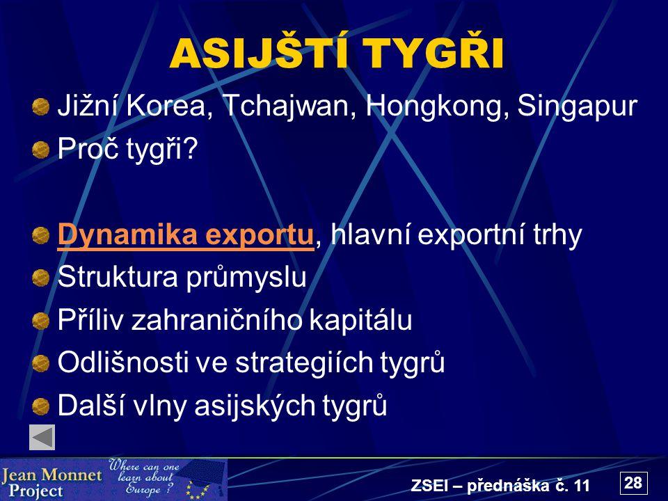 ZSEI – přednáška č. 11 28 ASIJŠTÍ TYGŘI Jižní Korea, Tchajwan, Hongkong, Singapur Proč tygři? Dynamika exportuDynamika exportu, hlavní exportní trhy S