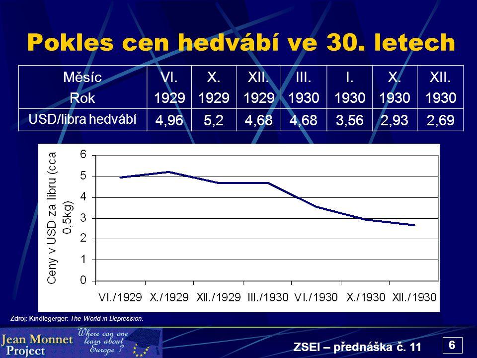 ZSEI – přednáška č. 11 6 Pokles cen hedvábí ve 30. letech Měsíc Rok VI. 1929 X. 1929 XII. 1929 III. 1930 I. 1930 X. 1930 XII. 1930 USD/libra hedvábí 4