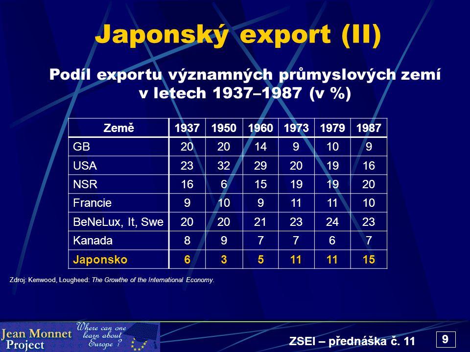 ZSEI – přednáška č. 11 9 Japonský export (II) Podíl exportu významných průmyslových zemí v letech 1937–1987 (v %) Země193719501960197319791987 GB20 14