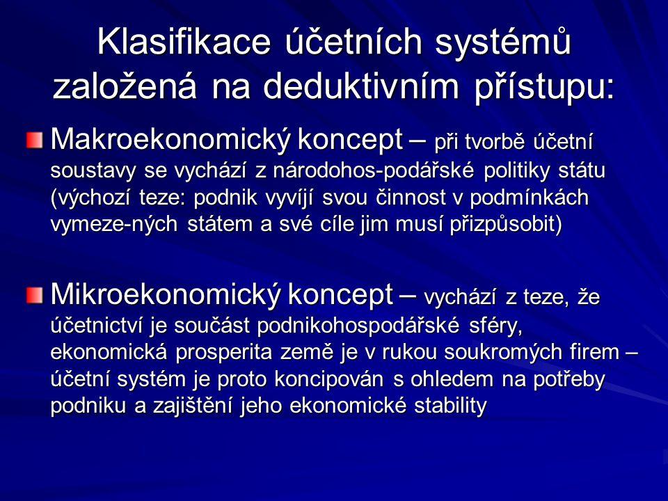 Klasifikace účetních systémů založená na deduktivním přístupu: Makroekonomický koncept – při tvorbě účetní soustavy se vychází z národohos-podářské politiky státu (výchozí teze: podnik vyvíjí svou činnost v podmínkách vymeze-ných státem a své cíle jim musí přizpůsobit) Mikroekonomický koncept – vychází z teze, že účetnictví je součást podnikohospodářské sféry, ekonomická prosperita země je v rukou soukromých firem – účetní systém je proto koncipován s ohledem na potřeby podniku a zajištění jeho ekonomické stability