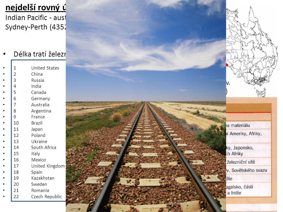 Délka tratí železnice 1United States 226,427 2China 87,834 3Russia 87,157 4India 63,327 5Canada 46,688 6Germany 41,896 7Australia 37,855 8Argentina 31
